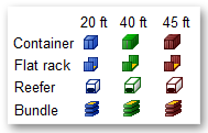 Container equipment icons used in SimpleStow